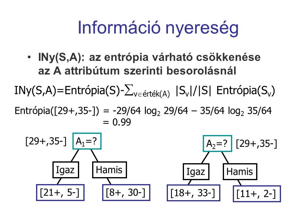 Információ nyereség A1= Igaz Hamis [21+, 5-] [8+, 30-] [29+,35-] A2=